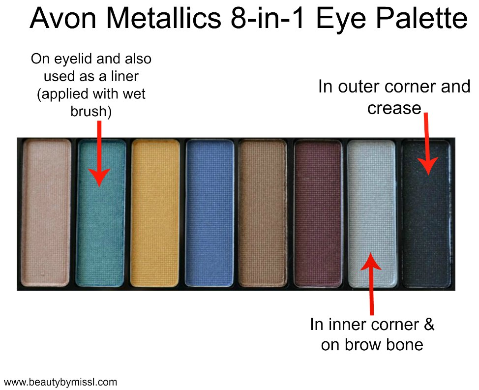 Avon Metallics 8-in-1 eyeshdaow palette