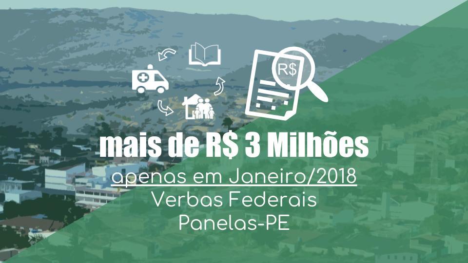 Cartaz informativo - Verbas Federais - Mais de R$3 milhões apenas em janeiro/2018 para Município Panelas