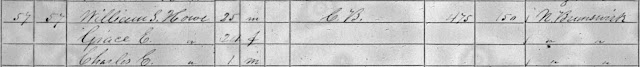 1860 U.S. census, Aroostook County, Maine, population schedule, Ashland, p. 10, dwelling 57, family 57, household of William S. Howe; digital images, Ancestry.com (http://www.ancestry.com/ : accessed 5 Feb 2012); citing National Archives and Records Administration microfilm M653, roll 434.