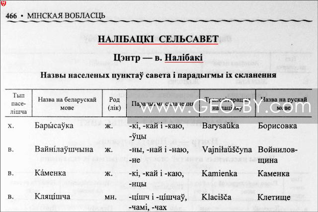 Названия населенных пунктов Республики Беларусь: Минская область: нормативный справочник