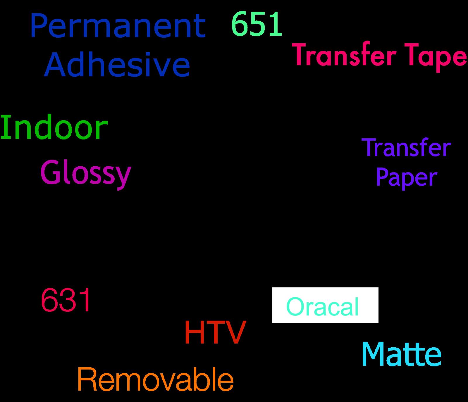 Silhouette Vinyl Types And Transfer Paper Vs Transfer Tape