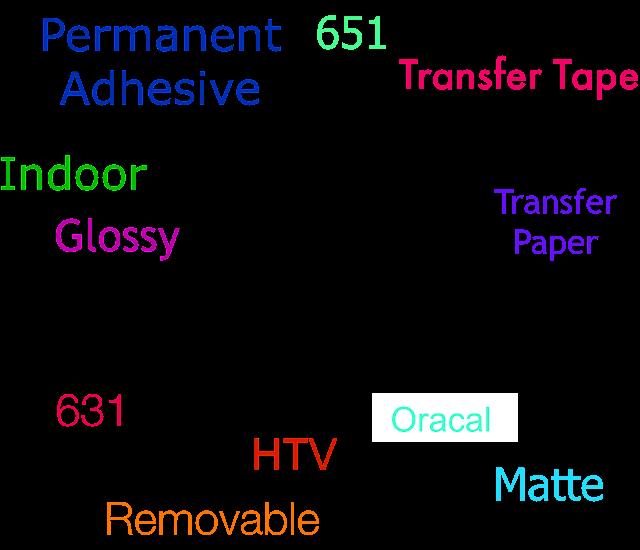 Vinyl, vinyl types, transfer paper, transfer tape