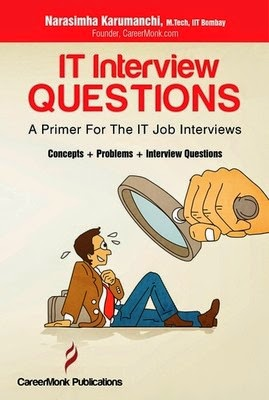 Electronics interview questions and answers for freshers