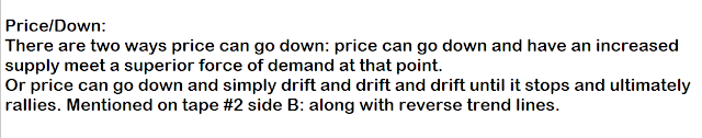 Wyckoff Price / Down.