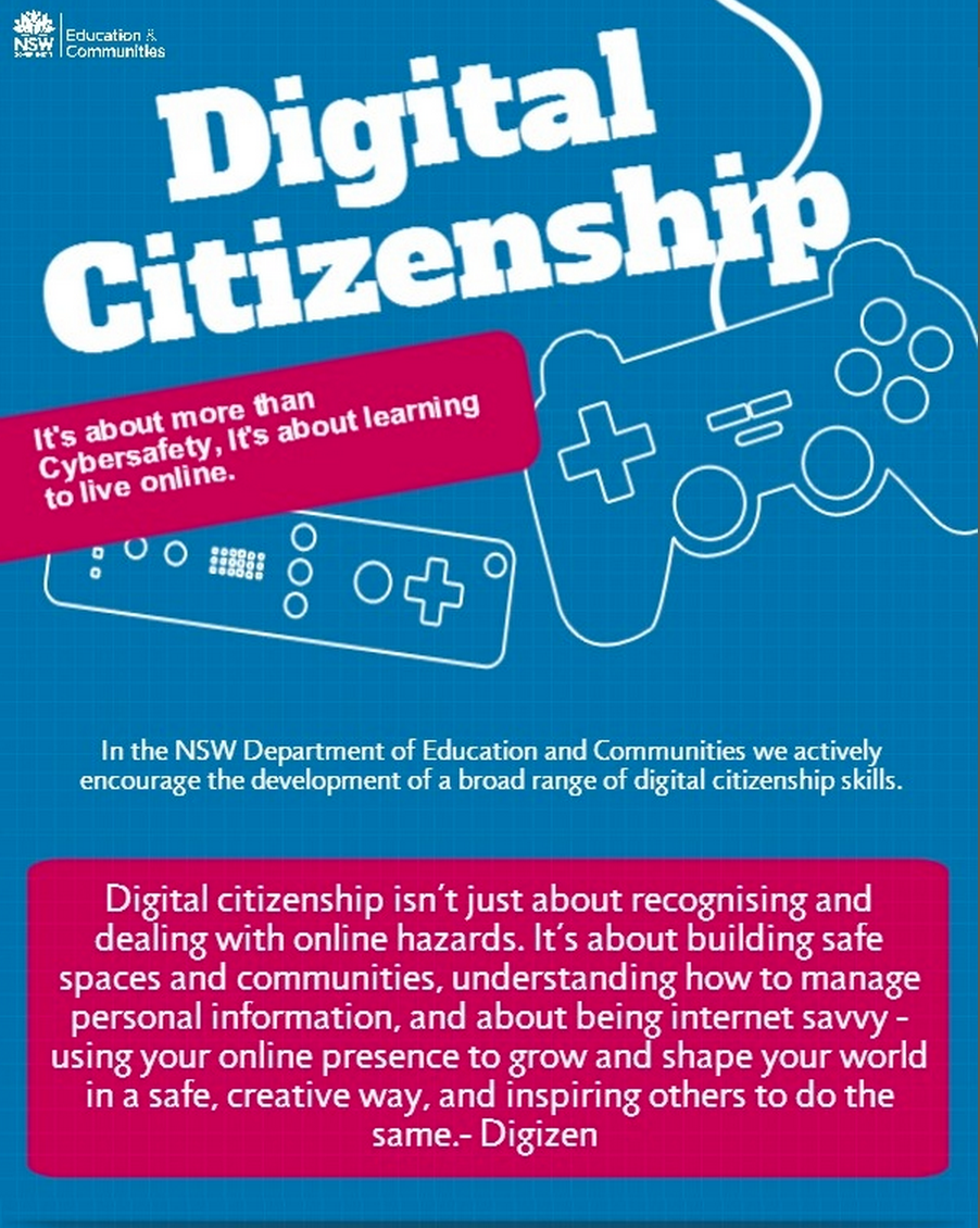 A Good Digital Citizenship Resource and Poster for ...  A Good Digital ...