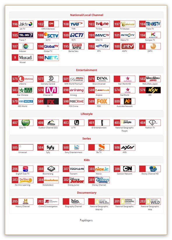 daftar channel indihome telkom, channel useetv dewasa, cara menambah channel useetv, 99 channel indihome, channel useetv indihome 2020, paket useetv android