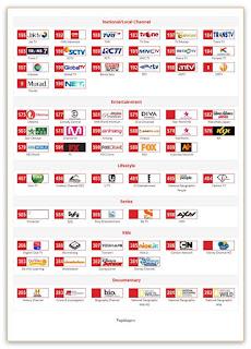 Daftar Channel Useetv.pdf