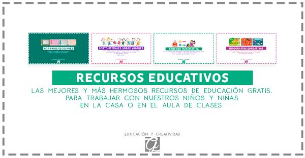 Los mejores recursos educativos para primaria 2020 ¡GRATIS!