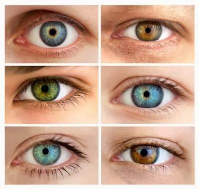 Warna Mata dan Personaliti