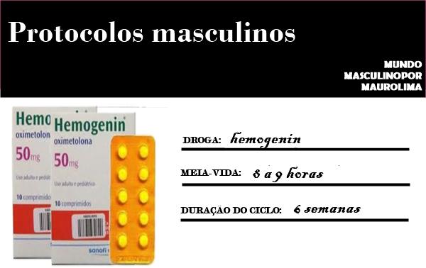 Anabolics #25 Ciclo De Hemogenin - Oximetolona  (Massa/Curto)