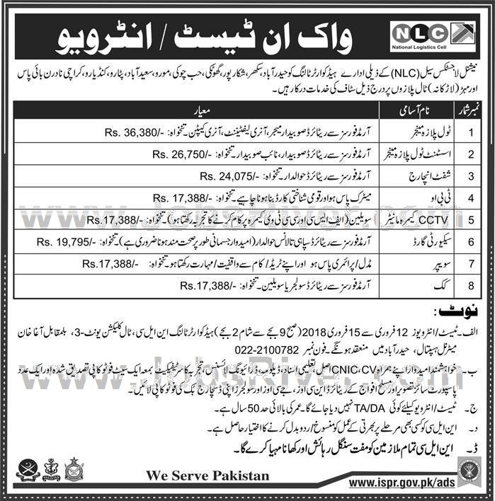 Jobs In National Logistics Cell Hyderabad January 2018