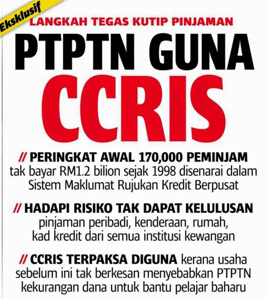 11 Persoalan Berkaitan CCRIS - PTPTN