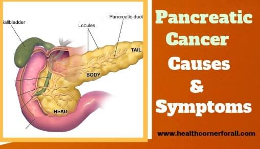 Pancreatic Cancer Causes & Symptoms| पहचाने अग्नाशय कैंसर के कारण और लक्षण