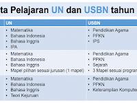 Jadwal UN 2017 dan USBN 2017 untuk SMP SMA dan SMK