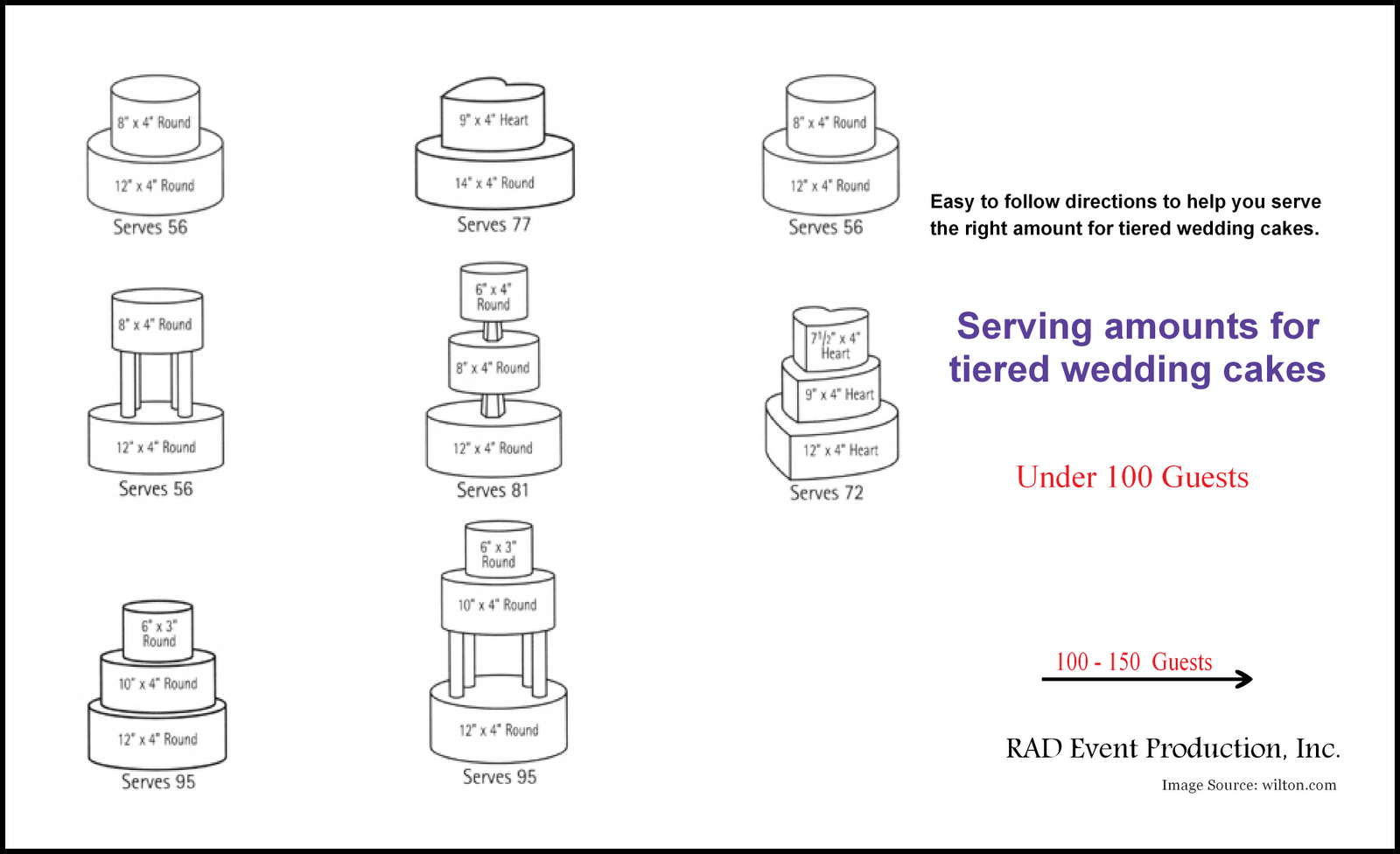 4 tier wedding cake servings win a honeymoon 2015 autos post 10406