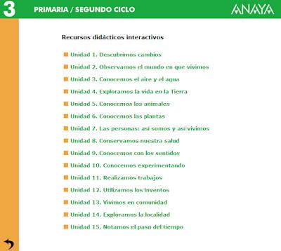 http://www.ceipjuanherreraalcausa.es/Recursosdidacticos/TERCERO/Programa/cono/02recursos.htm