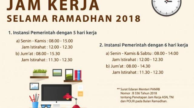 Jadwal Jam Kerja Instansi Pemerintah di Bulan Ramadhan 2018 M atau Ramadhan 1429 H