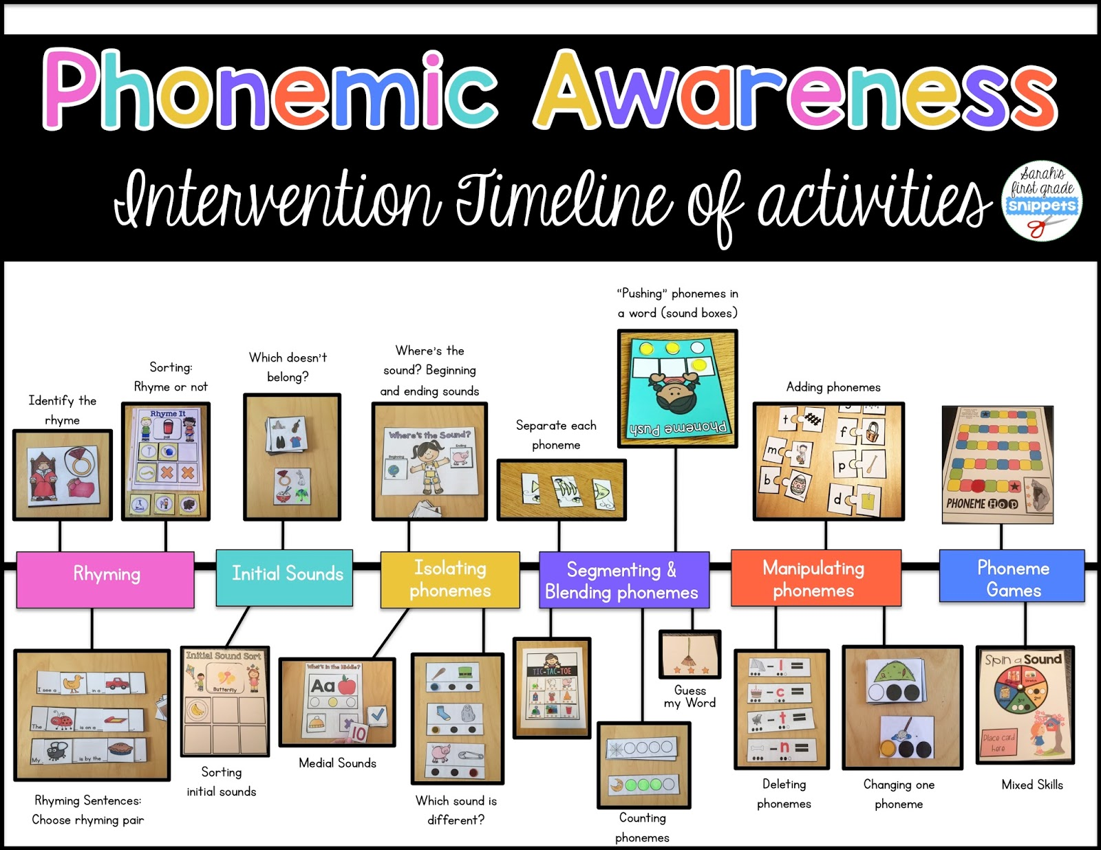 Sarahs First Grade Snippets Phonemic Awareness Intervention Pack