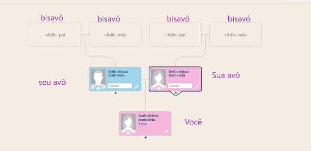Como criar uma árvore genealógica online