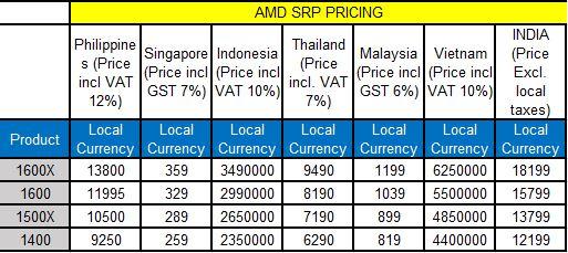 Spesifikasi dan harga AMD Ryzen 5 di Indonesia dan negara asia
