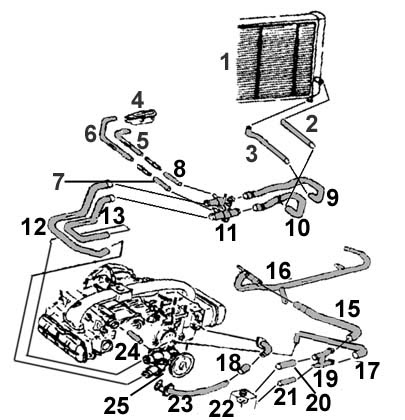 Hide Fuse Box as well Household Electrical Fuse Box also Parts Of A Cow To Eat besides Otherpower systems additionally 2005 Honda Cr V Exhaust Diagram. on hide home fuse box