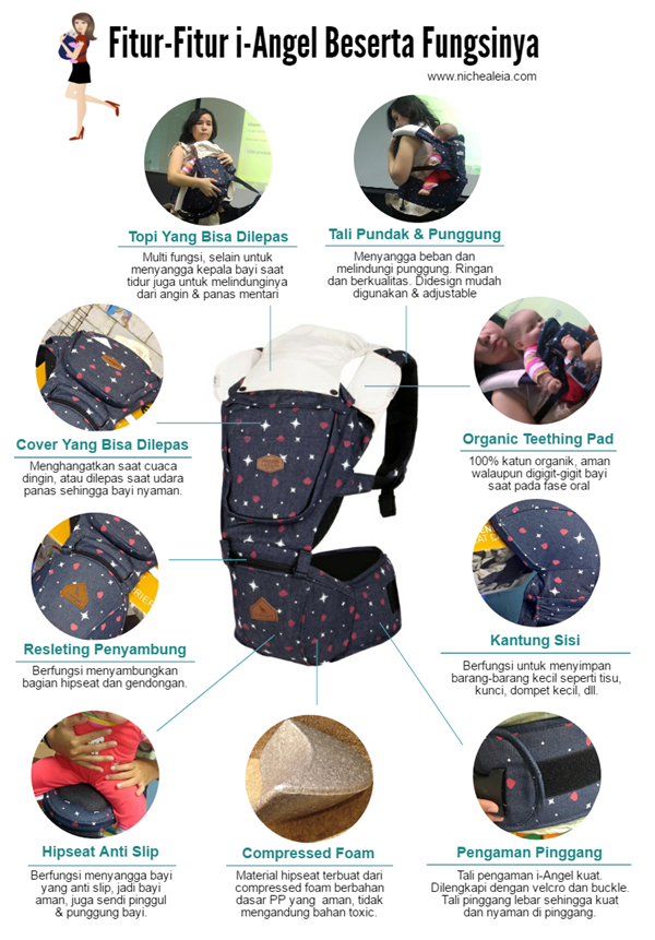 fitur i-angel the next generation baby carrier