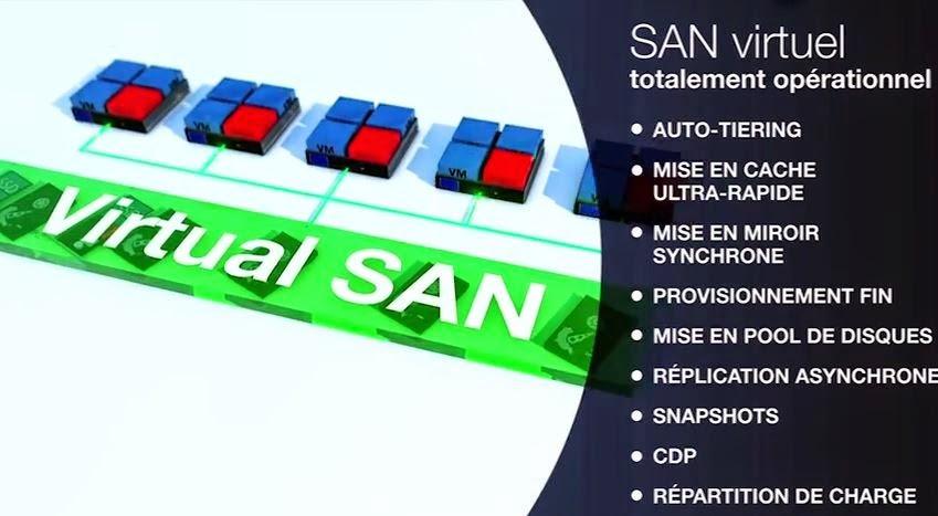 Essayez gratuitement Virtual SAN et découvrez la puissance de l'offre Software Defined Storage de DataCore