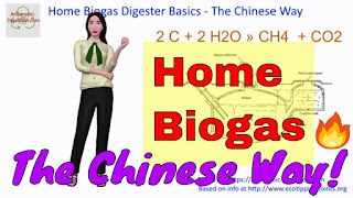Home biogas basics Chinese anaerobic digestion plant buried digester design information.