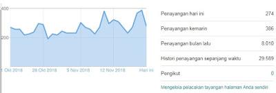 Update Algoritma Google Terbaru