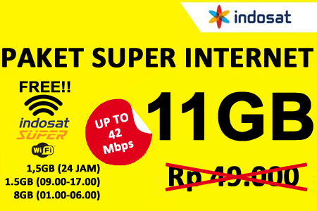 Kartu Indosat IM3 Kuota 60 Gb Setahun Cuma Rp.199 Ribu