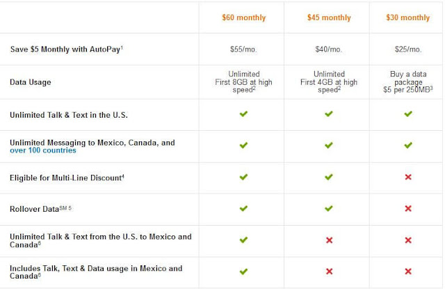 at&t prepaid cell phone plans usa