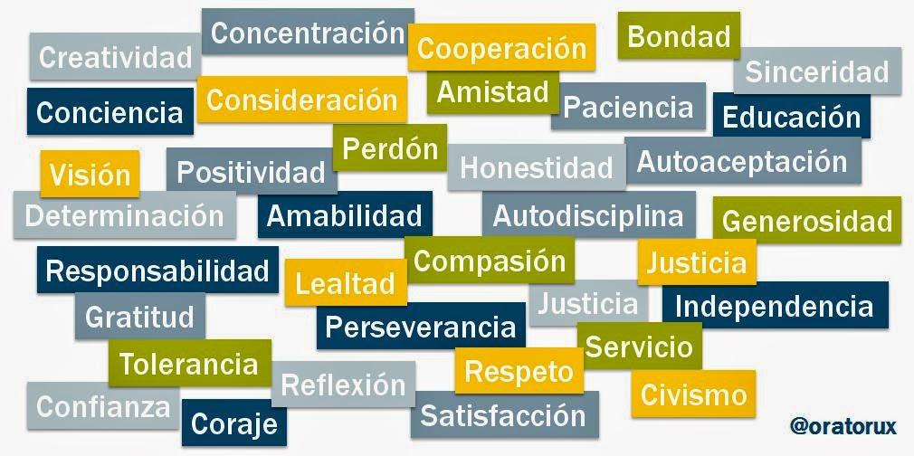 Valores Humanos: Cambio De Prefijo: Mayo 2014