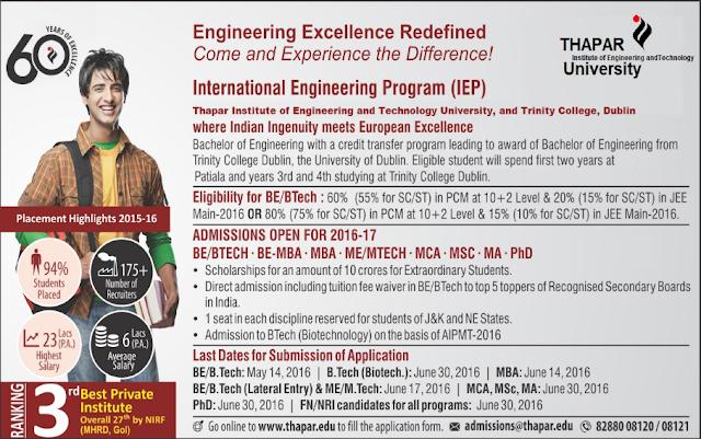 Thapar University Application Form