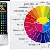 Kode Warna CSS untuk Blog dan Website