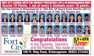 Fort city school vizianagaram