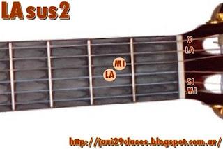 LAsus2 Acorde de guitarra
