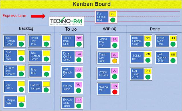 kanban template, free kanban board excel template, Kanban Board Template