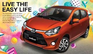 Toyota Wigo về Việt Nam