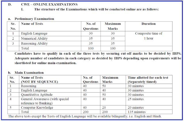 TreffpunktEltern de :: Thema anzeigen - ibps clerk study material