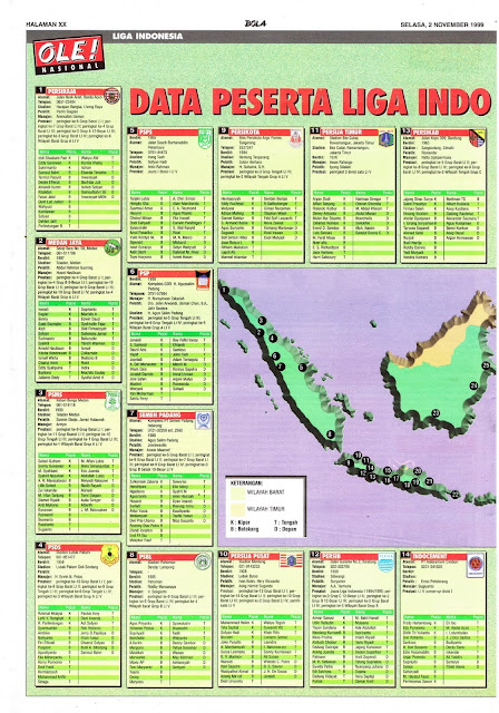 DATA PESERTA LIGA INDONESIA VI 1999/2000