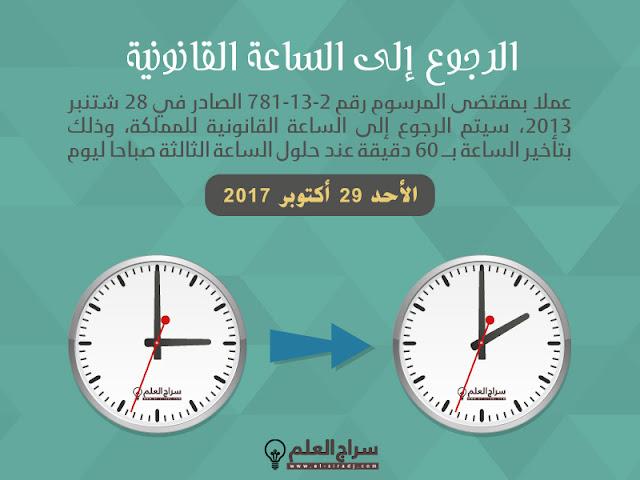 الرجوع للساعة القانونية للمملكة المغربية