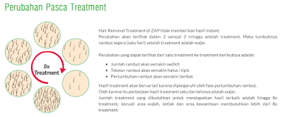 Perubahan pasca treatment underarm hair removal di ZAP