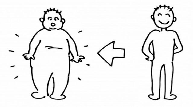 Cara Ampuh Menambah Berat Badan Dengan Minyak Ikan, Mitos atau Fakta ?