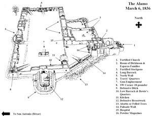 The Cap'n's Blog: Remember the Alamo