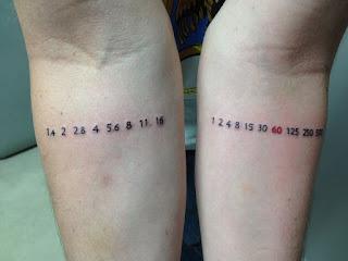 Tatuaje números diafragma y obturador