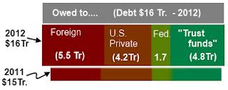 fed_budget+brerakdown.png