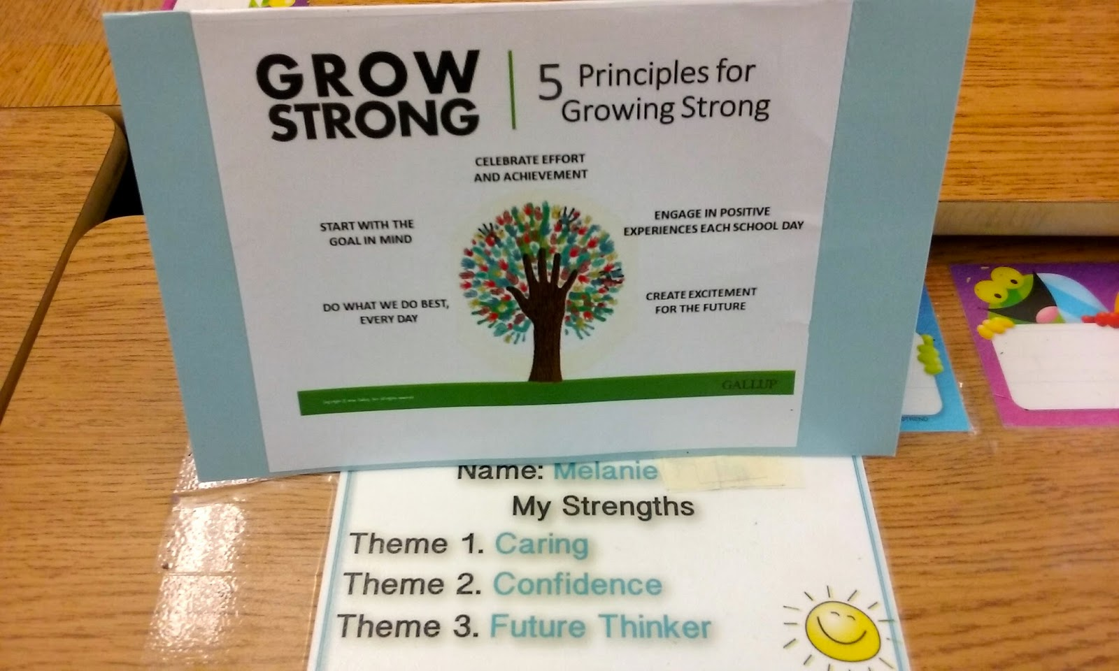 Cliftonstrengths Coaching Blog Empowering Strengths To
