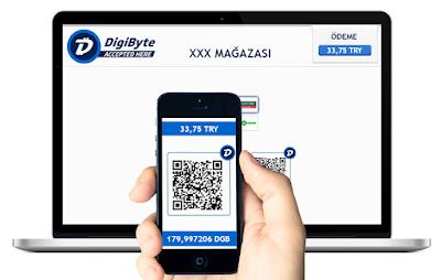 DigiByte Cüzdan ile Ödeme