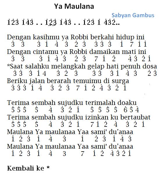 Not Angka Dan Lirik Lagu Ya Maulana Nissa Sabyan