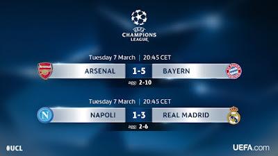UEFA Champions League 2017: Primera Vuelta de Octavos